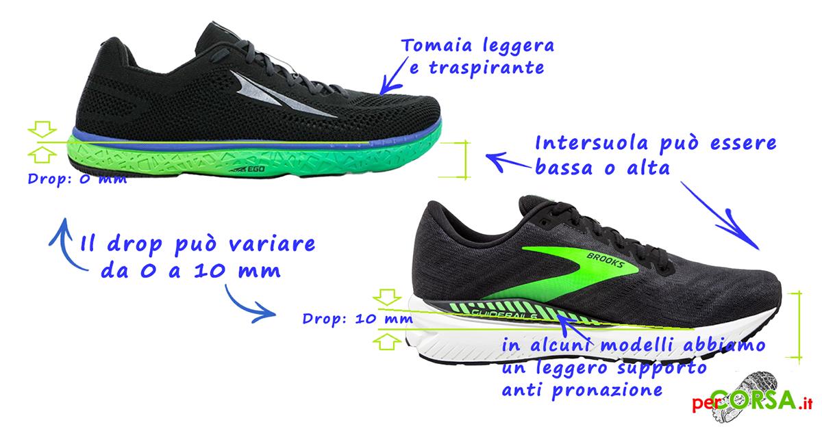 calzature a2 intermedie differenze