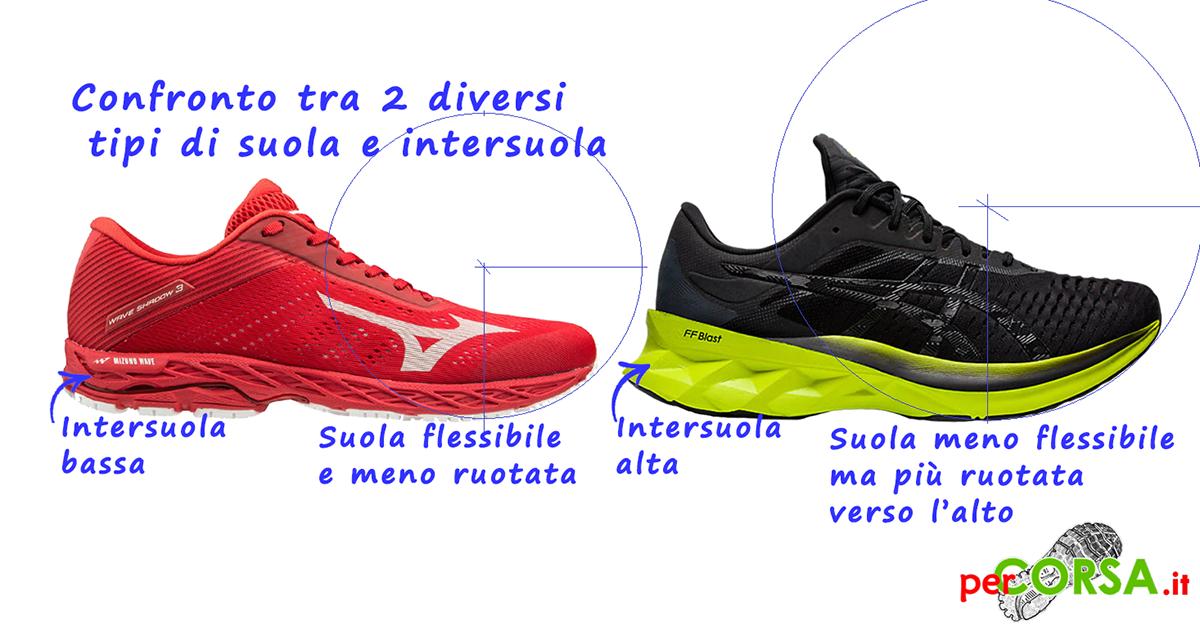 scarpe a2 intermedie scheda tecnica