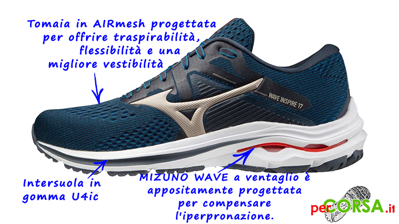 calzatura mizuno wave inspire 17