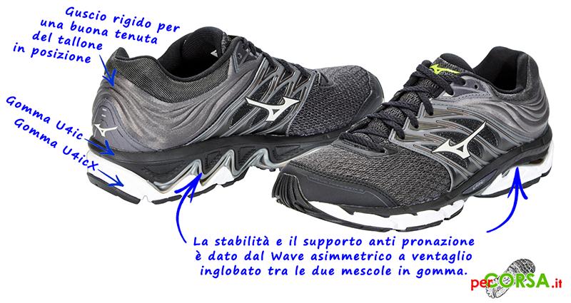 recensione calzatura mizuno paradox 5