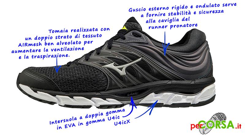 scarpa running mizuno paradox 5 recensione