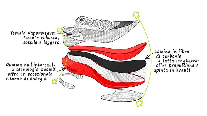 Nike zoom piastra carbonio vaporfly