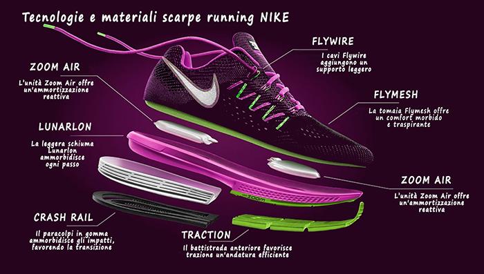 Tecnologie scarpe running nike
