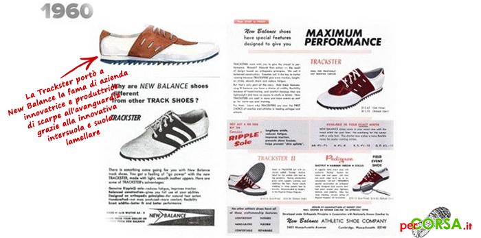 Migliori Scarpe Running New Balance del 2021 per uomo e donna