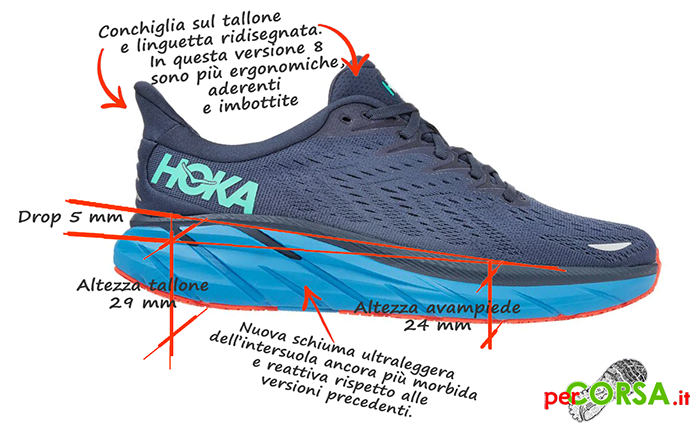 Hoka Clifton 8 calzature per correre uomo donna