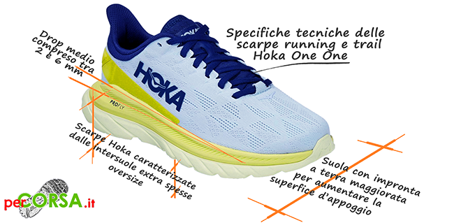 caratteristiche scarpe running Hoka