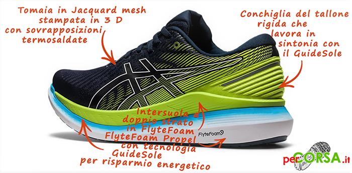 caratteristiche glideride 2 scarpe running